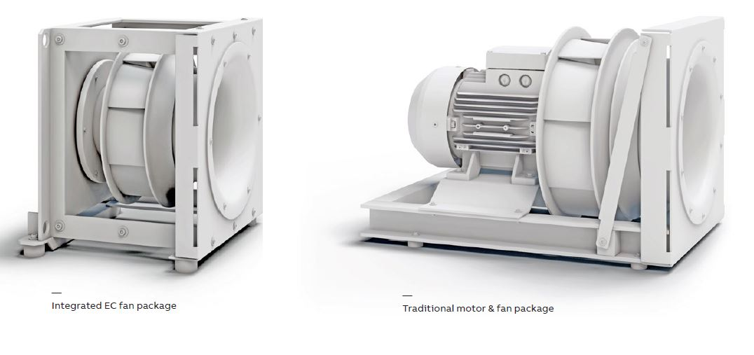 Using VSDs In HVAC Applications