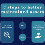 7 Steps To Better Maintained Assets